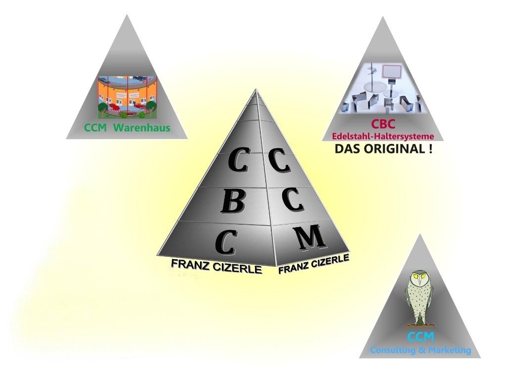 CBC-CCM Cizerle